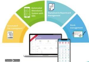 School Management Software 1