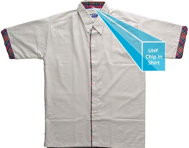 UHF In School Uniform